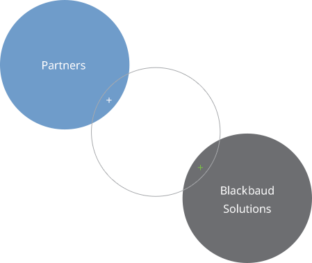 Omatic Software Partner Program: Data Integration Tools for Nonprofits