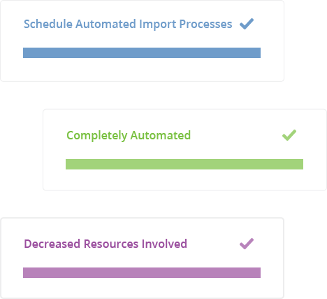 Automated Scheduler Features for Non-Profit Organizations