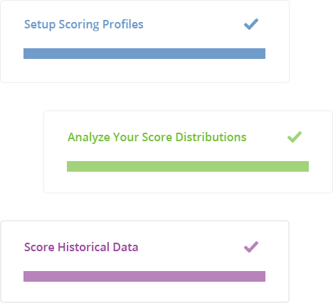 Automated Lead Scoring Features: ScoreOmatic